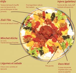 menu de dégustation